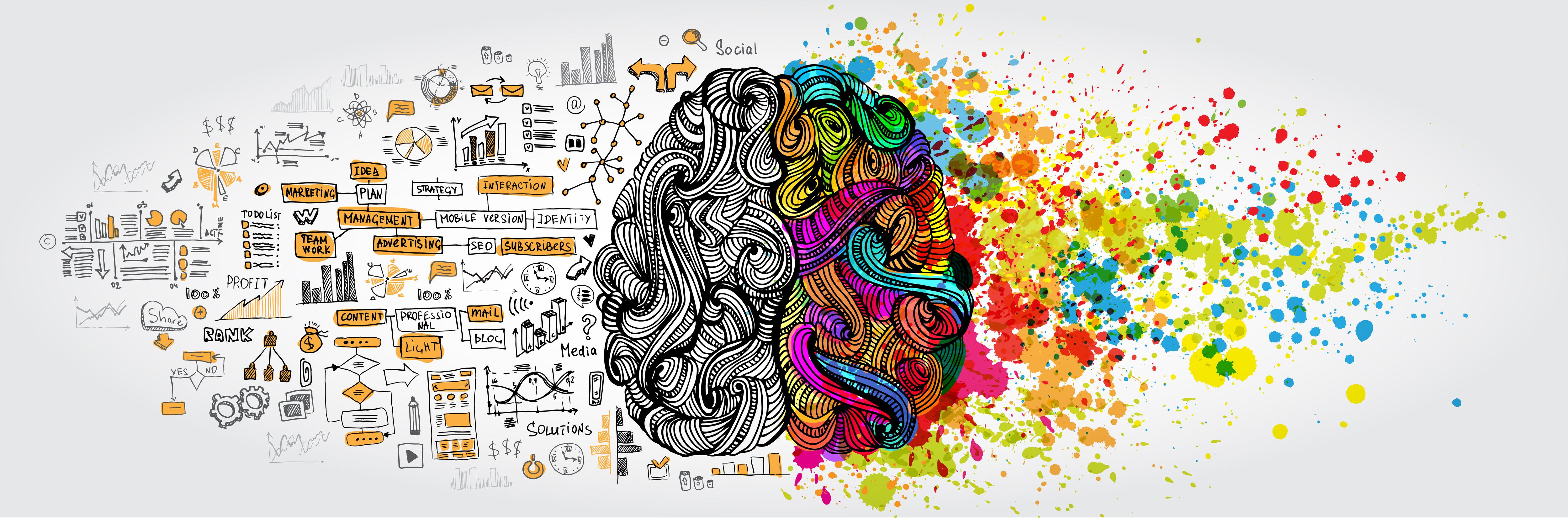 Creativity72
